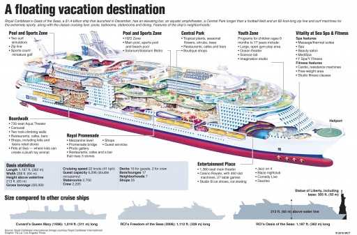 Cruise Ship Pollution - Blackwater - Discharge